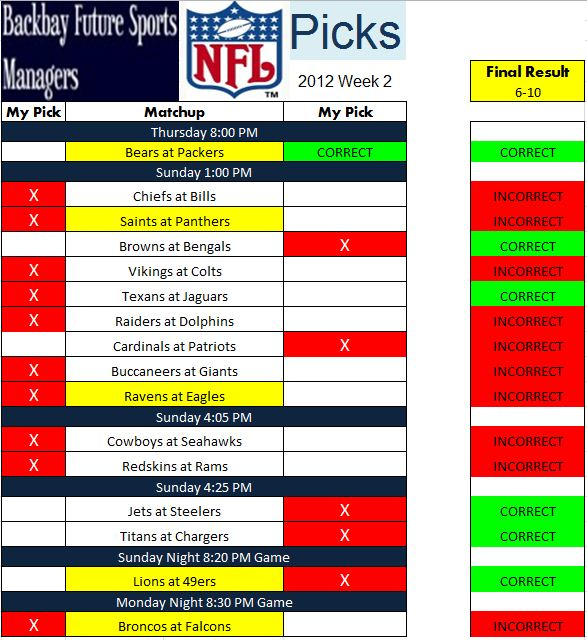college football picks line giants vs patriots final score