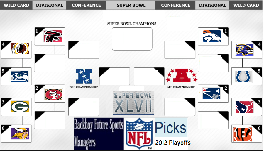 futures game 2015 box score nfl playoffs schedule bracket